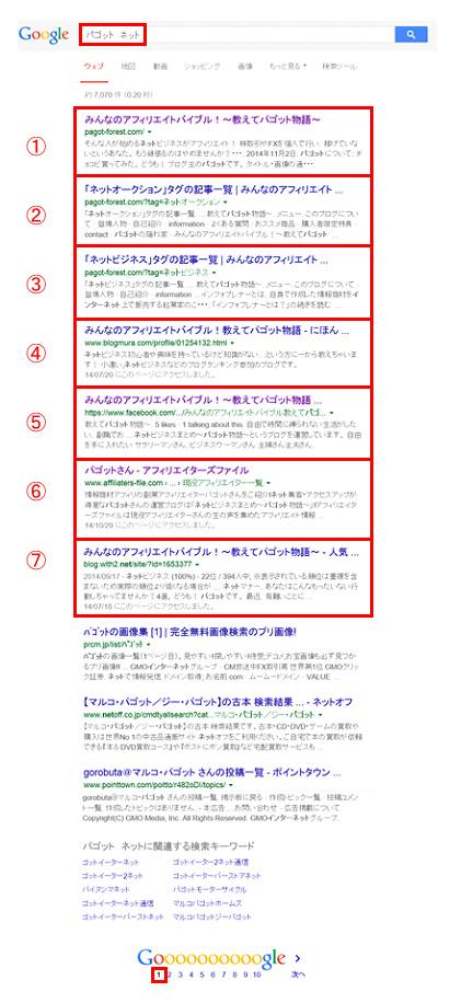 パゴットネットGoogle検索例
